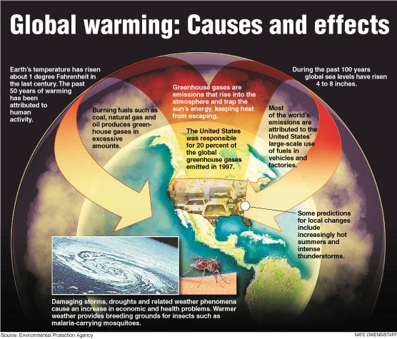global-warming.jpg