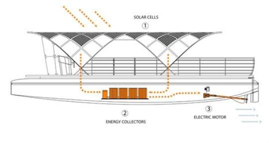 London Solar Shuttle_540