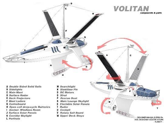 Volitan - Components and Parts_540